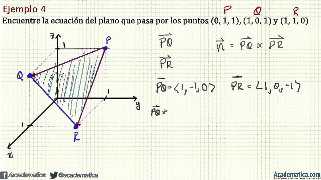 Planos en el espacio ejemplos 3, 4 y 5 - YouTube