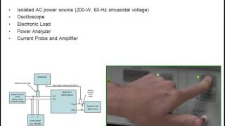 Power Factor Control Solutions with the NCP1612GEVB Evaluation Board