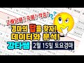 [강타쌤] 데이터 분석 / 2월15일 토요경마 분석 LIVE / 서울경마,제주경마