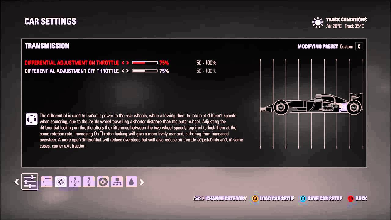 F1 2015 Car Setups Explained Tutorial Youtube