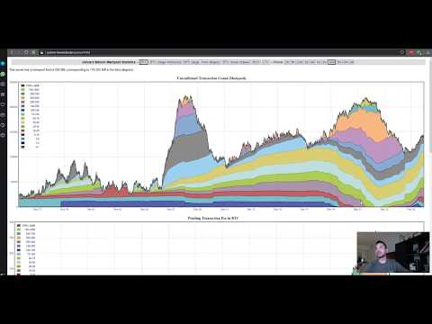 What Every Bitcoin Owner Should Know: High Mempool, Fee/Time, Segwit Wallets