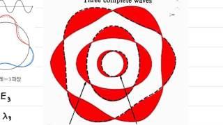 107~113쪽08물질의이중성2017물리2(물질파, 빛…
