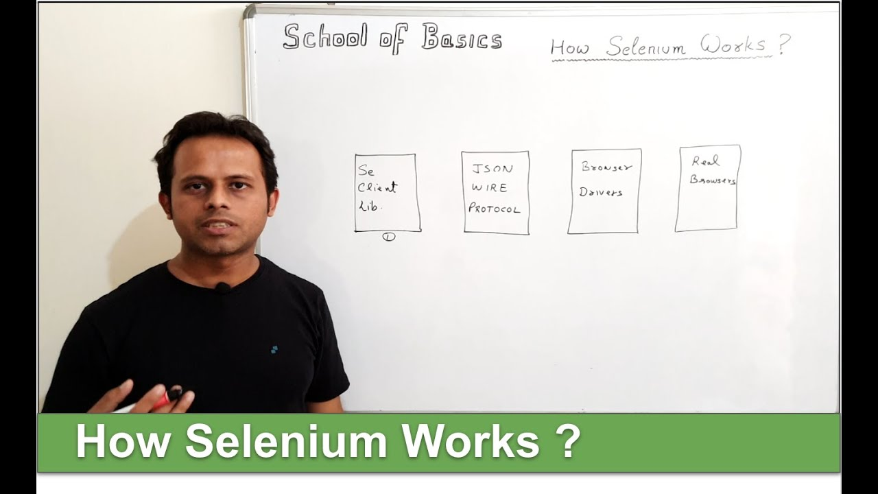 Download | School Of Basics | Selenium interview questions | How Selenium Works | Selenium Architecture |