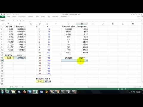 A Custom Function for IC50 or EC50 Determination - YouTube