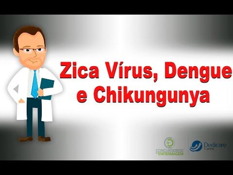 Zika Vírus, Dengue e Chikungunya