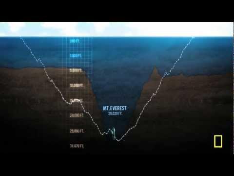 James Cameron la discesa nella fossa delle Marianne