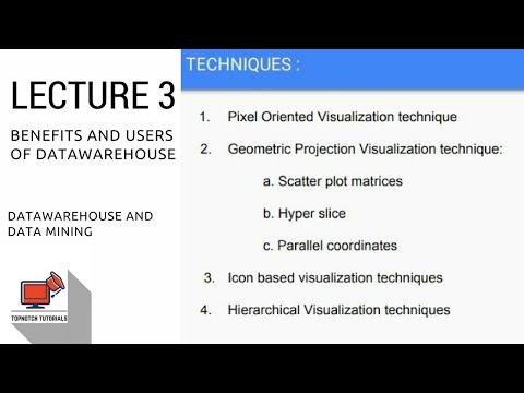 Data Mining : Data Visualization Techniques - YouTube