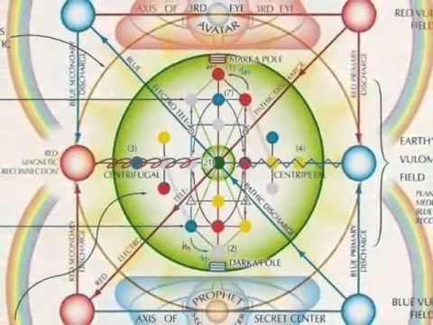 Noogenesis-A Telepathic Art 6....