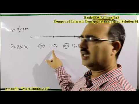 Compound Interest-01: Concept, Technique and  Solution: Shortcut Tricks: By Amar Sir