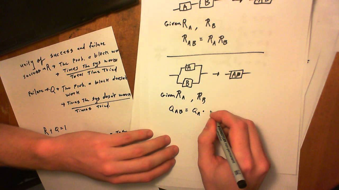 pra reliability block diagram equivalent reliability and, block diagram