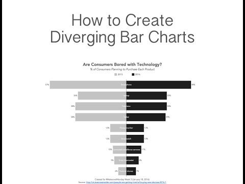How to Create Diverging Bar Charts
