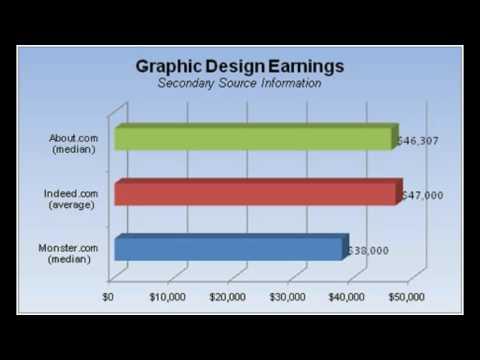 graphic art schools