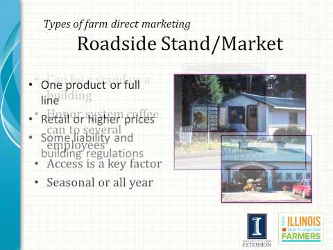 Marketing Options for Small Farms
