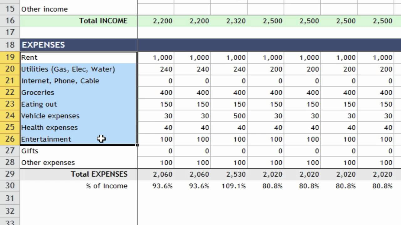 excel formula basics how to use the sum count average formulas to