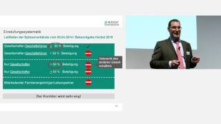 Sozialversicherung bei Gesellschaftern einer GmbH