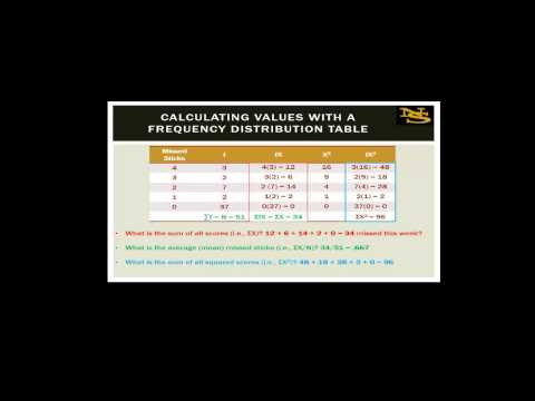 Frequency Distributions Lecture