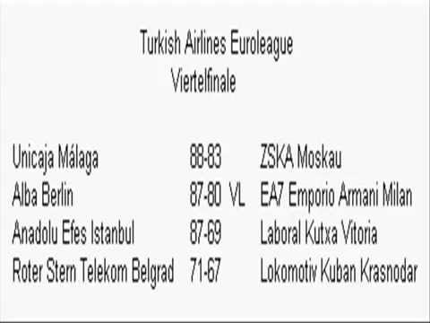 basketball euroleague ergebnisse