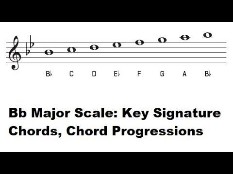 The Key Of Bb Major B Flat Major Scale Key Signature Piano