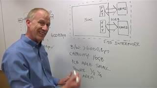 Making Sense Of DRAM
