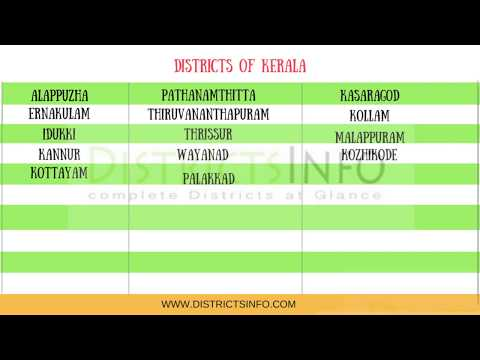 Districts of Kerala state in India - Districtsinfo