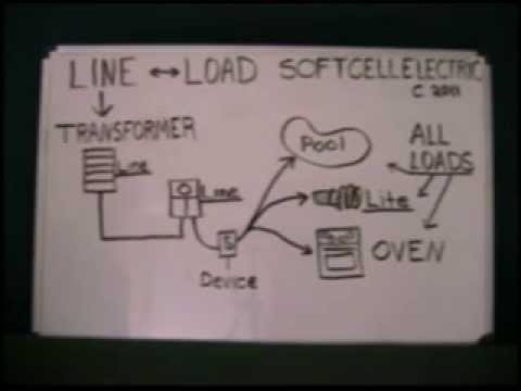 What is line and load in electricity? #22 - YouTube