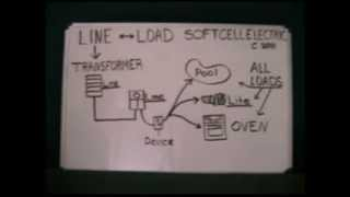 What is line and load in electricity? #22 - YouTubeYouTube