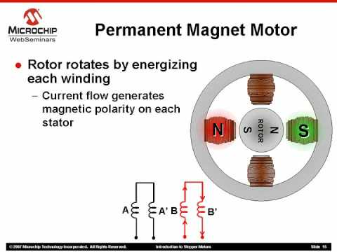 Permanent Magnet Motor >> What Is A Permanent Magnet Stepper Motor