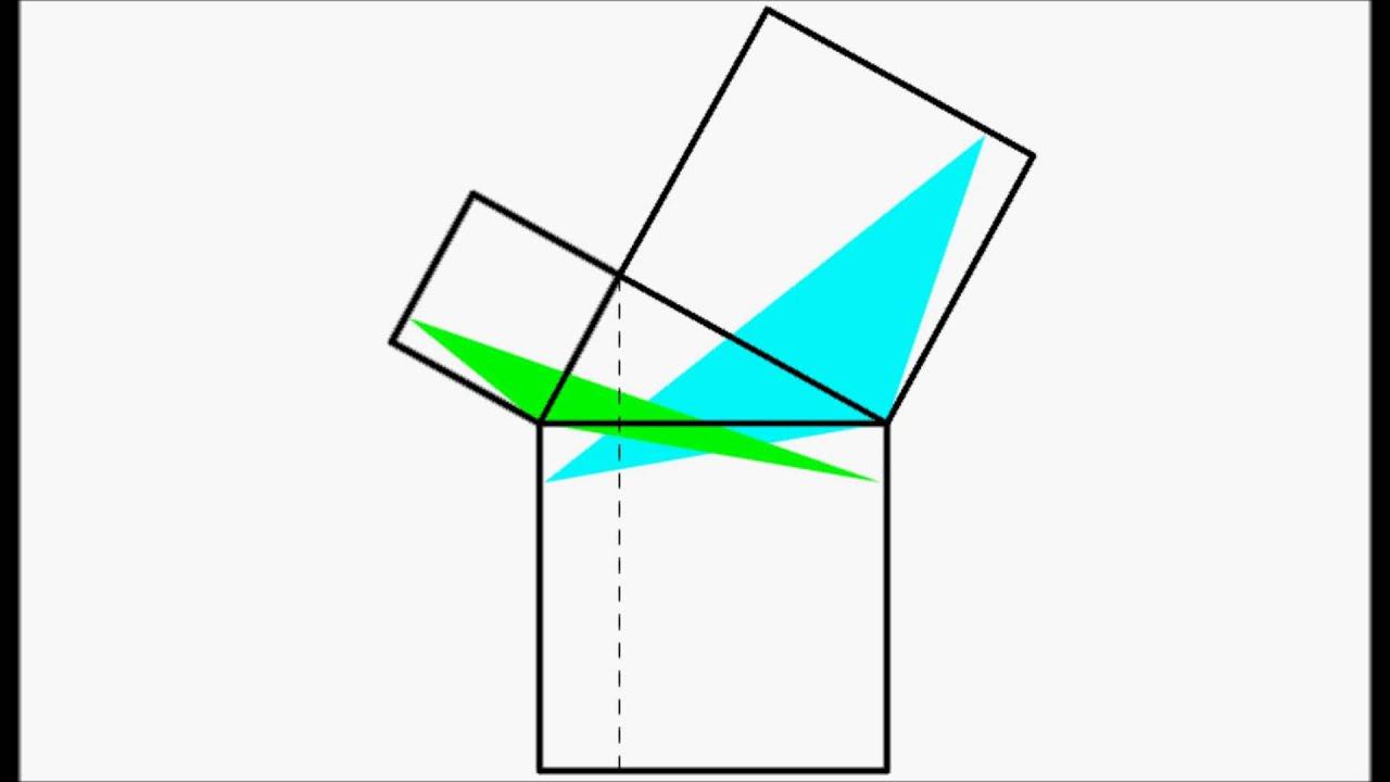Pythagorean Theorem Visual Proof 6