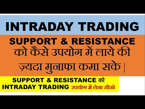 Repeat How to use heiken ashi candlesticks for intraday tradinG||70