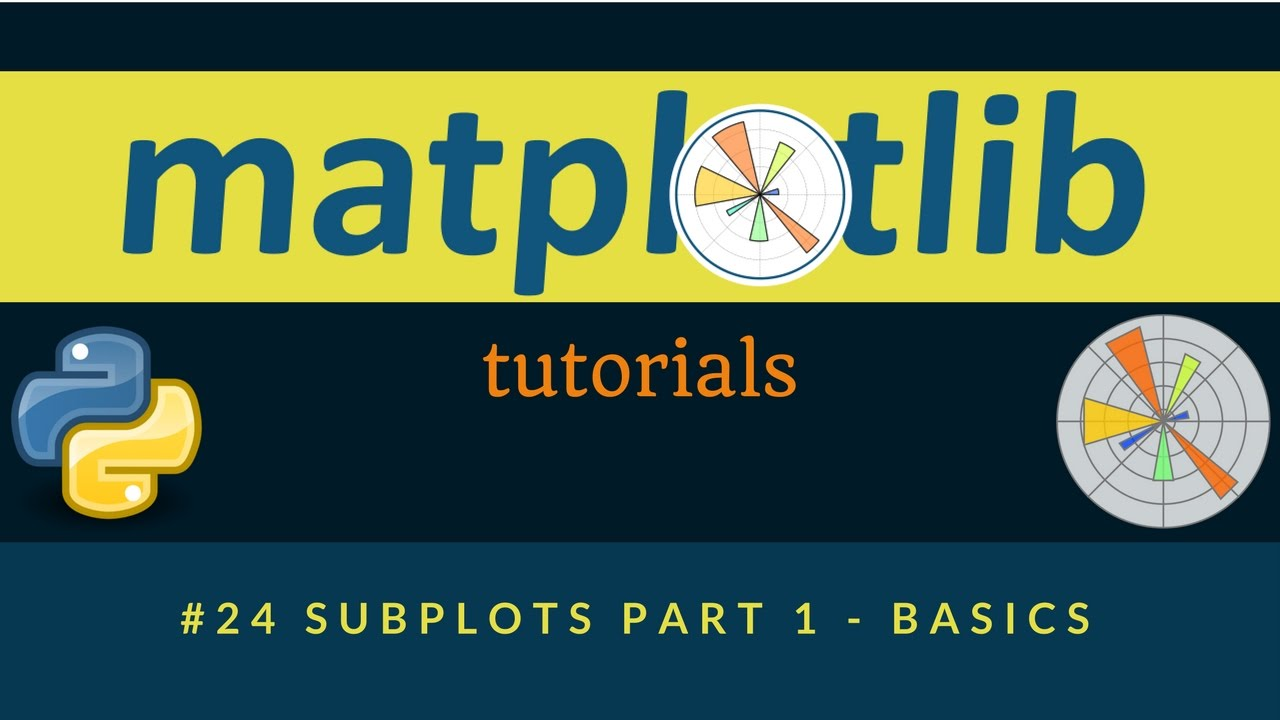 Matplotlib Plotting Tutorials : 024 : Subplots Basics Part 1