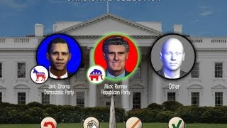 First 30 Minutes: The Race for the White House [PC] Part 1/2