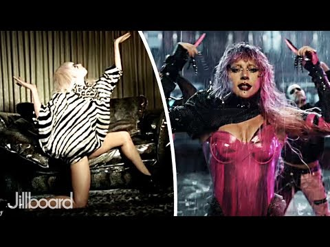 Lady Gaga - Music Evolution (2008 - 2020) Before Sour Candy