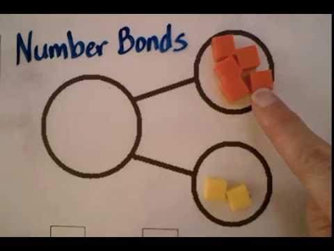 What is a Number Bond? - YouTube