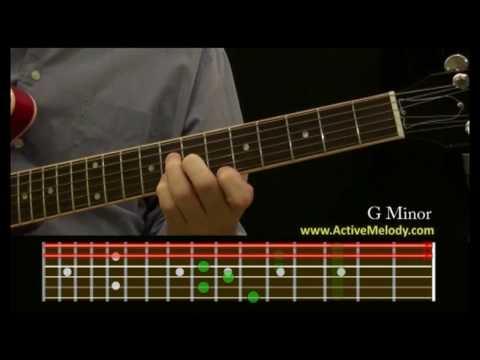 How To Play a G Minor Chord on the Guitar - YouTube