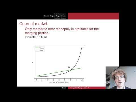 CompPol2.2 Merger Paradox