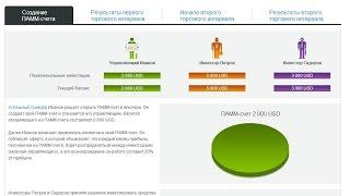 Обзор № 3 ПАММ счетов на Alpari. Доходность за год 969%, за полгода 655%, за 3 месяца 530%