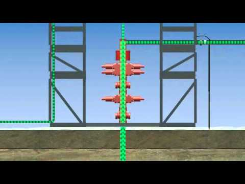 Oil Rig Accident Animation