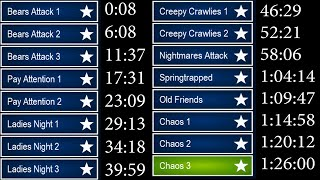 FNaF Ultimate Custom Night: All Challenges Redone with Strategy Discussion [See Timestamps]