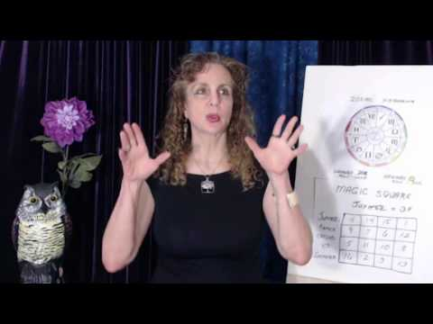 Jupiter returns to Direct Scorpio transit Jul 10-Nov 8 2018 Astrology Horoscope & Zodiac Angels