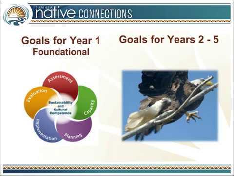 Strategic Action Plan Part 3