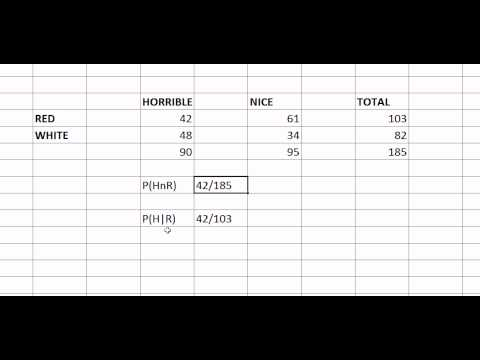 Contingency Tables and Probabilities