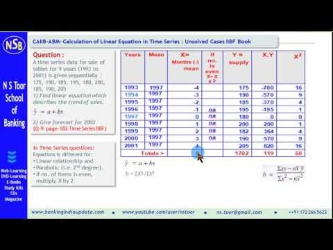 CAIIB Risk Management Online Practice Test - wiziq