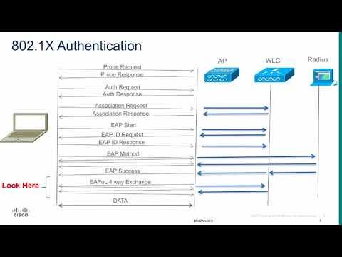 Ep 6: Update on the WPA KRACK WiFi Vulnerabilities
