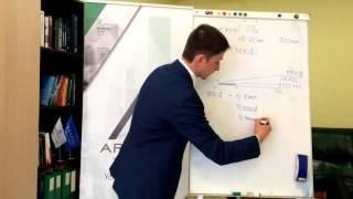 видео Как заработать на продаже полисов КАСКО и ОСАГО-Новая бизнес идея
