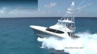 Hatteras Yachts - GT Series