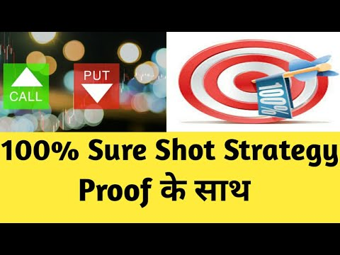 पैसा छापने का Sure Short STRATEGIES|Option Trading|Call Option Trading|Put Option Trading|