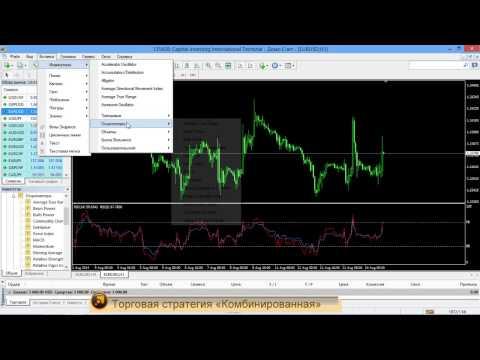 Форекс для начинающих :: Обучение Forex торговле с нуля