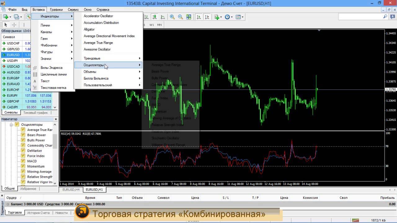 Форекс видео обучение для начинающих форекс новости русском