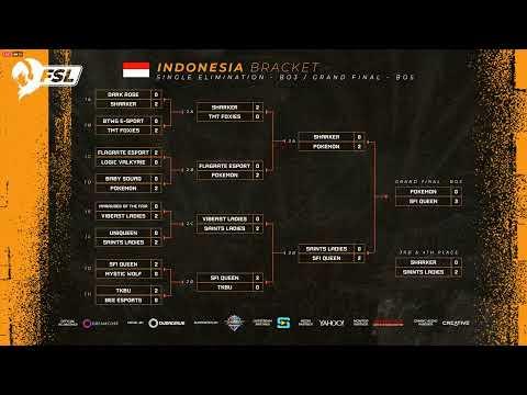 #femaleesportsleague #mobilelegends [ID] Female Esports League (FSL) MLBB Indonesia Day 2