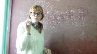 видео КТД младших школьников